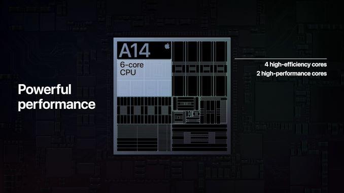 Чип Apple A14 Bionic: скудные обновления и нечем хвастаться в плане энергоэффективности? – фото 2