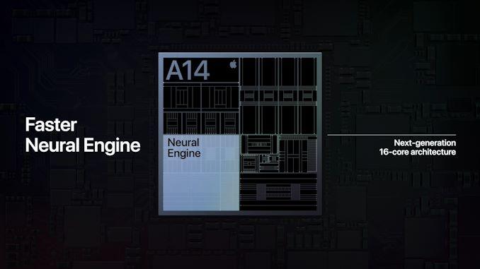 Чип Apple A14 Bionic: скудные обновления и нечем хвастаться в плане энергоэффективности? – фото 3