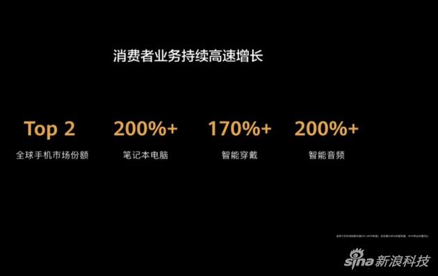 Huawei рассказала об успехах за 2019 год и о прогнозах на год нынешний – фото 2