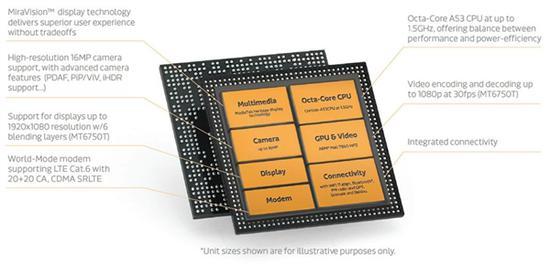 Meizu M6T может получить старый процессор от MediaTek – фото 2