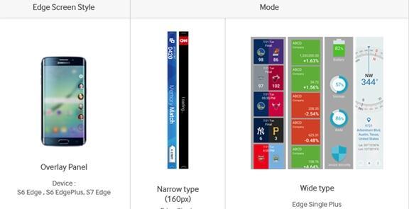 Samsung Galaxy S7 Edge получит новые функции для изогнутых полей дисплея – фото 1