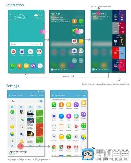Samsung Galaxy S7 Edge получит новые функции для изогнутых полей дисплея – фото 3