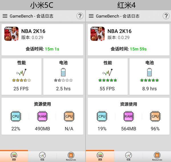 Snapdragon 625 и Surge S1: геймеры ощутят отличия – фото 3