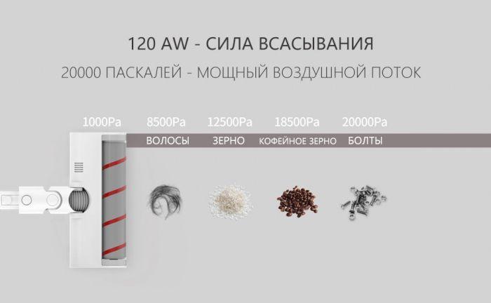Купить пылесос Dreame V9 дешевле на ежегодной распродаже 11.11 – фото 2