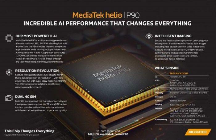 MediaTek анонсировала чип Helio P90 – фото 2