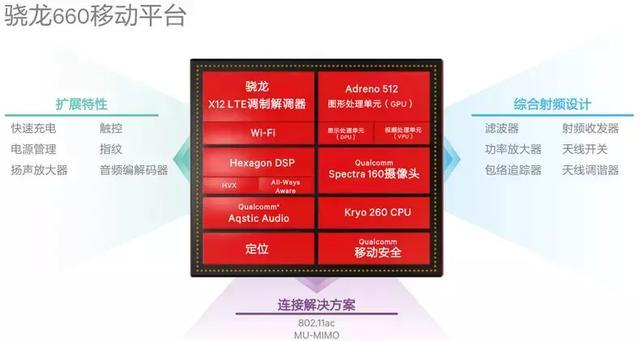 Oppo и Qualcomm оставили Android-производителей без платформы Snapdragon 660 на 2 месяца – фото 1