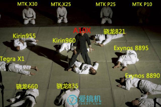 Процессор Apple A10X Fusion против Snapdragon 835 и других чипов: шах и мат – фото 3