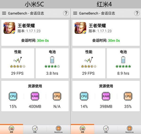Snapdragon 625 и Surge S1: геймеры ощутят отличия – фото 2