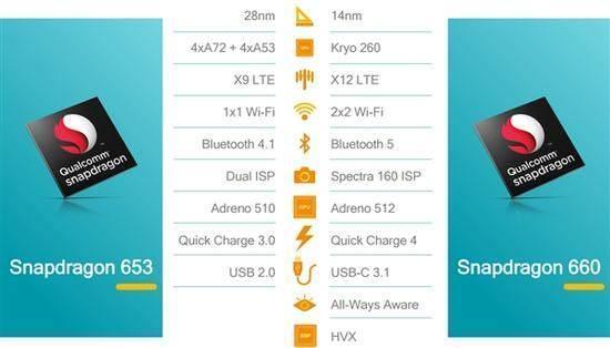 Xiaomi Redmi Note 5 появится с Snapdragon 660 и MIUI 9 – фото 2