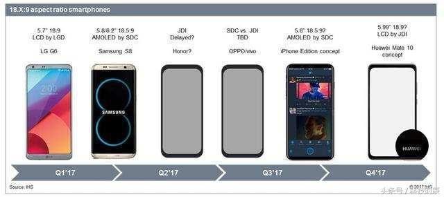Huawei Mate 10 предложит «безграничный» дисплей – фото 2