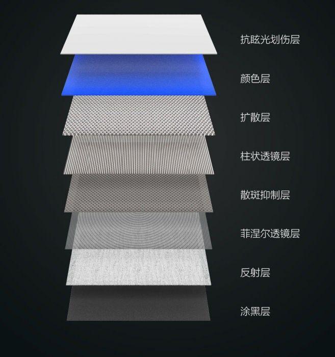 Xiaomi представила 100-дюймовый телевизор с лазерной проекцией за $1088 – фото 2