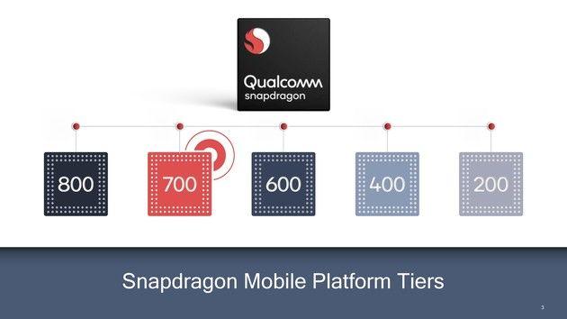 Представлен мощный Snapdragon 710 с графикой Adreno 616 – фото 2