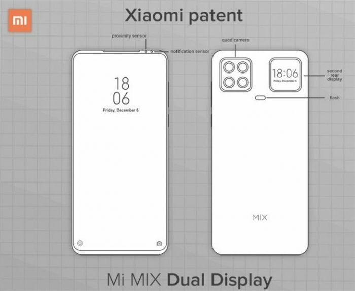Как вам идея Xiaomi выпустить смартфон Mi MIX с двумя дисплеями?
