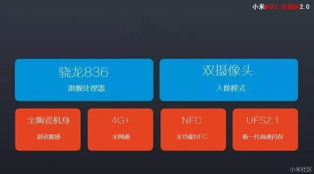 Промо-слайды с презентации Xiaomi Mi Mix 2: аккуратно, похоже на фейк – фото 6