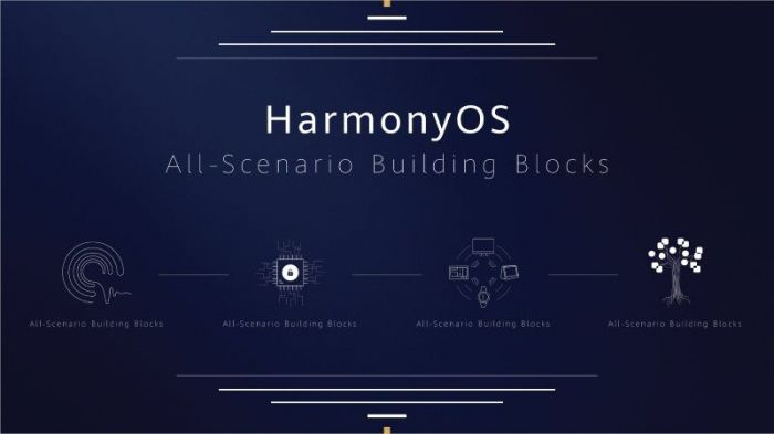 Представлена операционная система HarmonyOS (HongmengOS) – фото 1