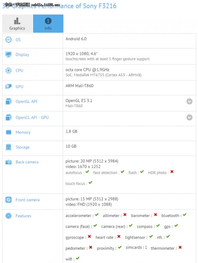 Sony готовит к выпуску 2 новых смартфона серии Xperia C – фото 2