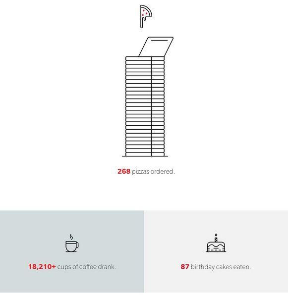 OnePlus в 2017 году. Десять интересных фактов – фото 2