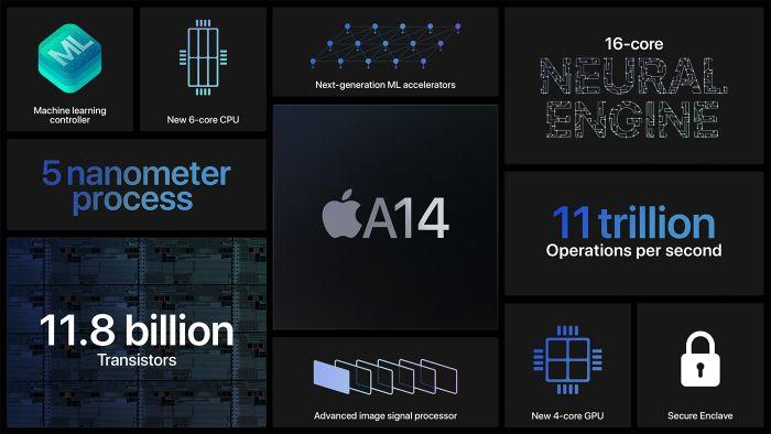 Чип Apple A14 Bionic: скудные обновления и нечем хвастаться в плане энергоэффективности? – фото 1