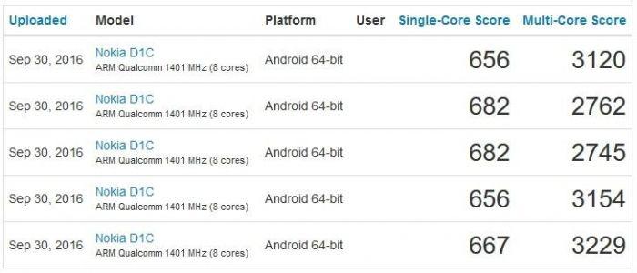 Nokia D1C с чипом Snapdragon 430 и Android 7.0 Nougat засветился в бенчмарке – фото 2