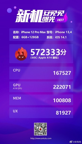 Результаты бенчмарк-теста iPhone 12 Pro Max. Впечатляющего прироста мощности не случилось – фото 1