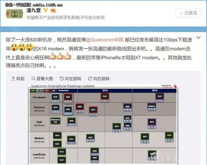 Samsung Galaxy Note 6: информация о конфигурации следующего флагмана – фото 3