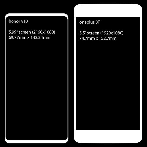 Huawei Honor V10 готов стать самым компактным флагманом с большим дисплеем – фото 2