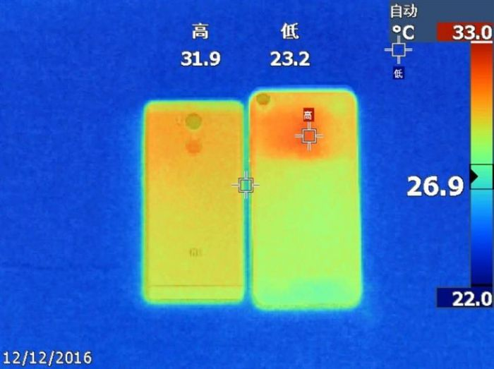 Snapdragon 625 против Helio P20: сравнение производительности – фото 7