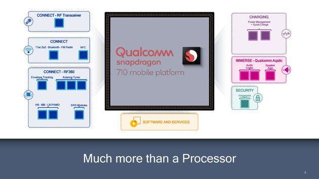 Представлен мощный Snapdragon 710 с графикой Adreno 616 – фото 4