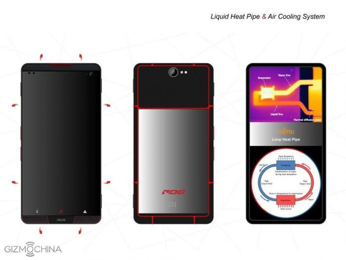 Asus Z2 Poseidon – концепт игрового смартфона с охлаждением на тепловых трубках – фото 5