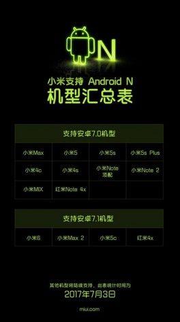 Xiaomi опубликовала список смартфонов, которые получат обновление до Android Nougat – фото 2