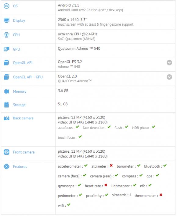 Nokia 9 замечен в базе данных GFXBench – фото 2