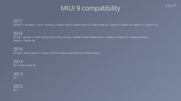 Xiaomi дала старт распространению глобальной стабильной сборки MIUI 9 – фото 2