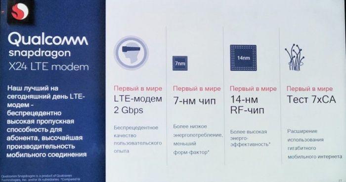 Представлен Snapdragon X24 - первый LTE-модем с поддержкой скорости до 2Гбит – фото 2