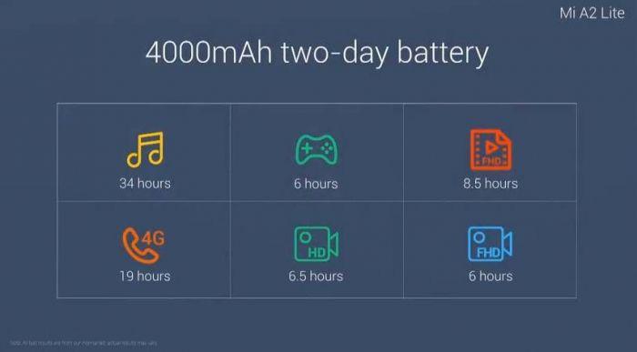 Дебют Xiaomi Mi A2 и Mi A2 Lite: дуэт на «чистом» Android – фото 8