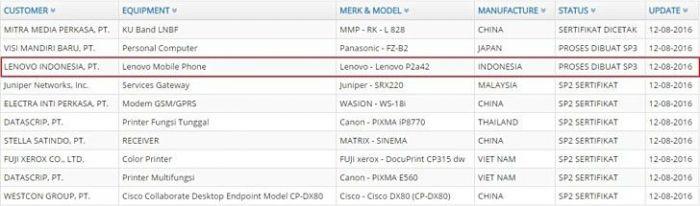 Lenovo Vibe P2 с Snapdragon 625 прошел сертификацию в Bluetooth Special Interest Group (SIG) – фото 2
