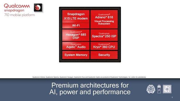 Представлен мощный Snapdragon 710 с графикой Adreno 616 – фото 3