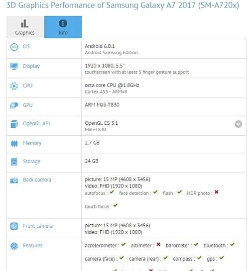 Samsung Galaxy A7 (2017) получит больше встроенной памяти и две камеры на 16 Мп – фото 1