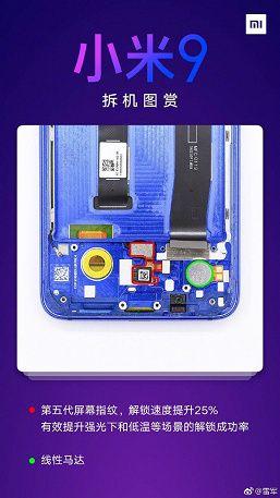 Разборка Xiaomi Mi 9: какие сюрпризы спрятала компания внутри флагмана – фото 4
