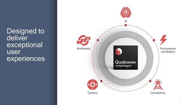 Представлен мощный Snapdragon 710 с графикой Adreno 616 – фото 5