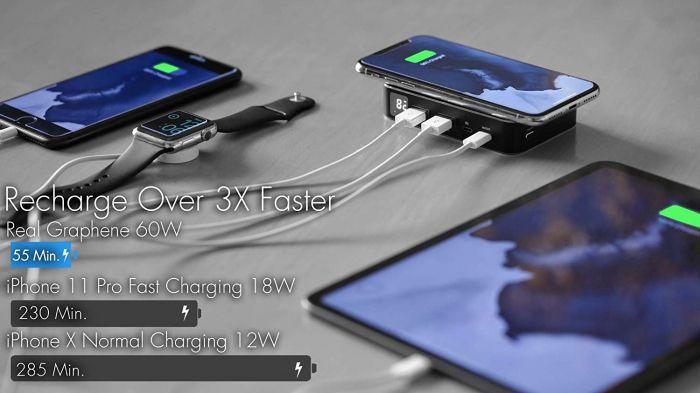 Создан внешний аккумулятор с использованием графена. В планах — графеновая батарейка для смартфонов – фото 2