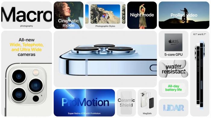 iPhone 13 Pro и iPhone 13 Pro Max: плавность, мощность и лучшая камера за всю историю Apple – фото 2