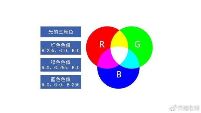 Sony IMX 586 и Samsung ISOCELL Bright GM1: что лучше и в чем отличия – фото 1