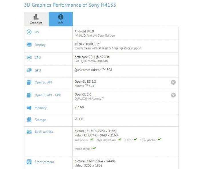 Sony H4133 на базе Snapdragon 630 и с Android 8.0 Oreo замечен в бенчмарке – фото 1
