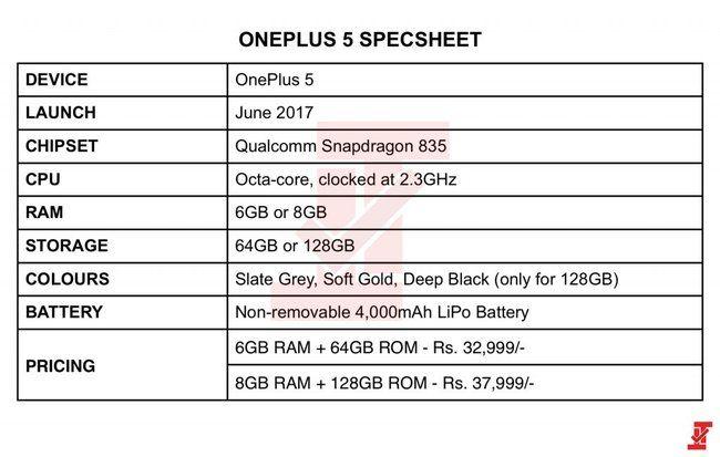 OnePlus 5 может прийти с аккумулятором на 4000 мАч – фото 1
