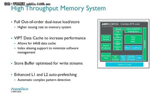 Ядра Cortex-A73 на 30% мощнее и на 25% экономичнее, чем Cortex-A72 в существующих флагманских процессорах – фото 3
