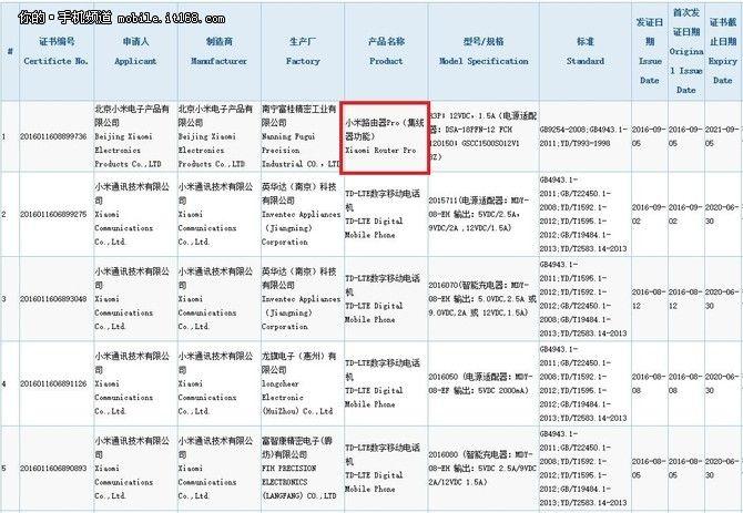 "Xiaomi Mi Pro (Phone Pro, Mi Note 2): 5.5"" OLED дисплей, камера как у Samsung Galaxy S7 и батарея на 3700 мАч – фото 2"