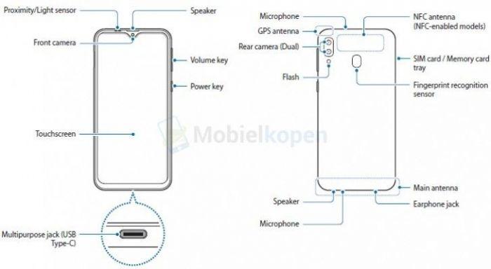 Опубликовали инструкцию с характеристиками Samsung Galaxy M20 – фото 1