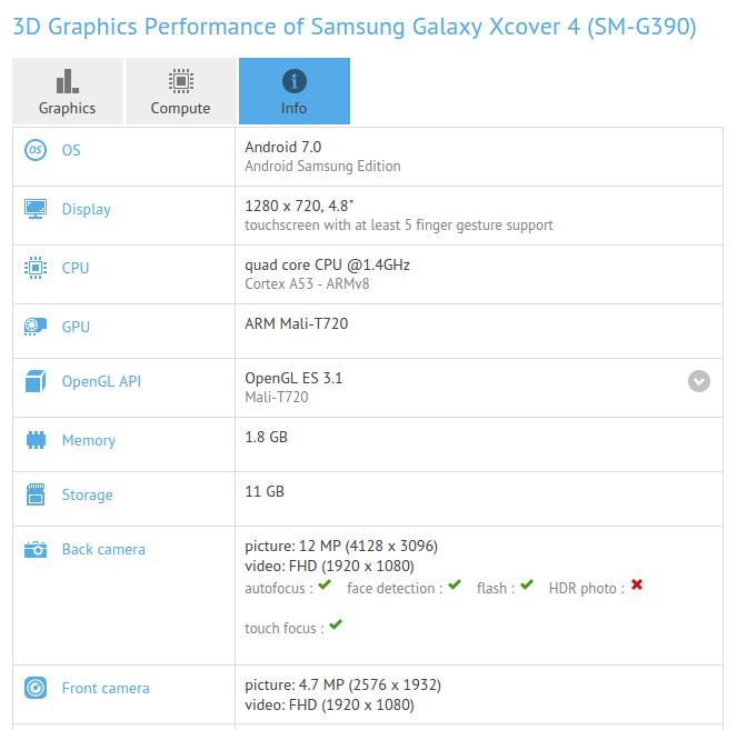Samsung Galaxy Xcover 4 с процессором Exynos 7570 протестирован в бенчмарках – фото 1