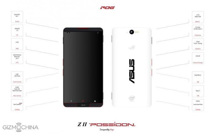 Asus Z2 Poseidon – концепт игрового смартфона с охлаждением на тепловых трубках – фото 9
