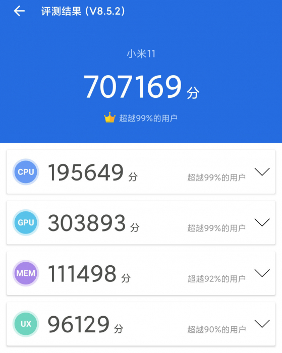 Обзор Xiaomi Mi 11 - первый флагман новой волны – фото 10